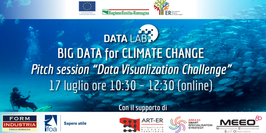 "CLIMATE CHANGE Pitch session ""Data Visualization Challenge"""